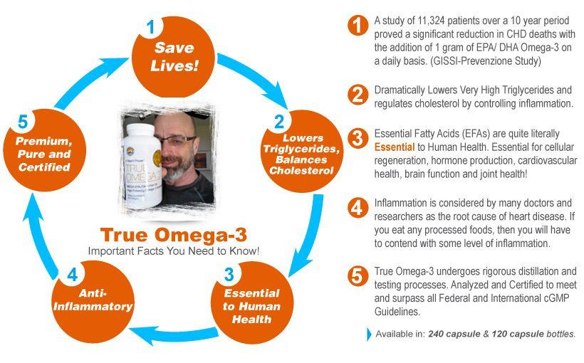 Omega-3 Saves Lives