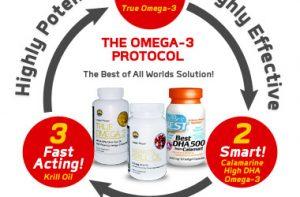 omega-3 protocol 380