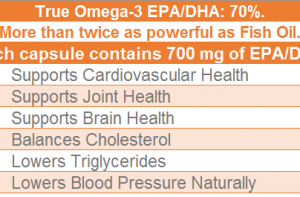 True Omega-3 Twice as Powerful