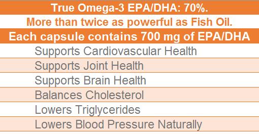 True Omega-3 Twice as Powerful